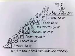 stappenplan hoe te doen