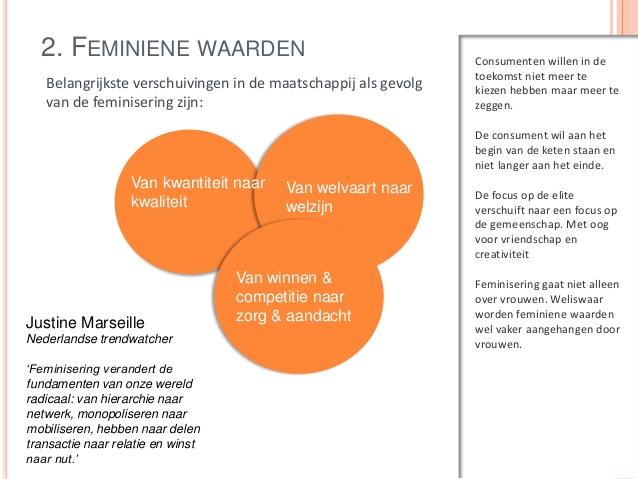 Feminiene waarden