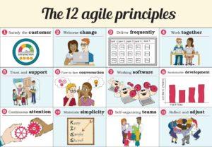 toezicht houden en agile werkmethoden